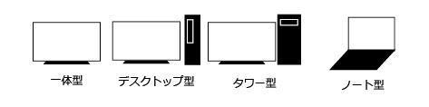 パソコンの形